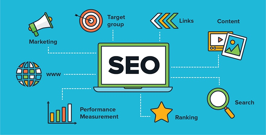 SEO COMPANY IN TORONTO CAN GET YOU THE TOP RANKINGS ON SEARCH ENGINE